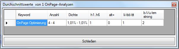 OnPage Analyse zum Keyword 'OnPage Optimierung'