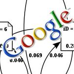 Google Algorithmus