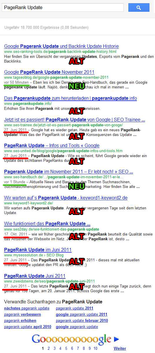 PageRank Update SERPs nach dem Freshness Update