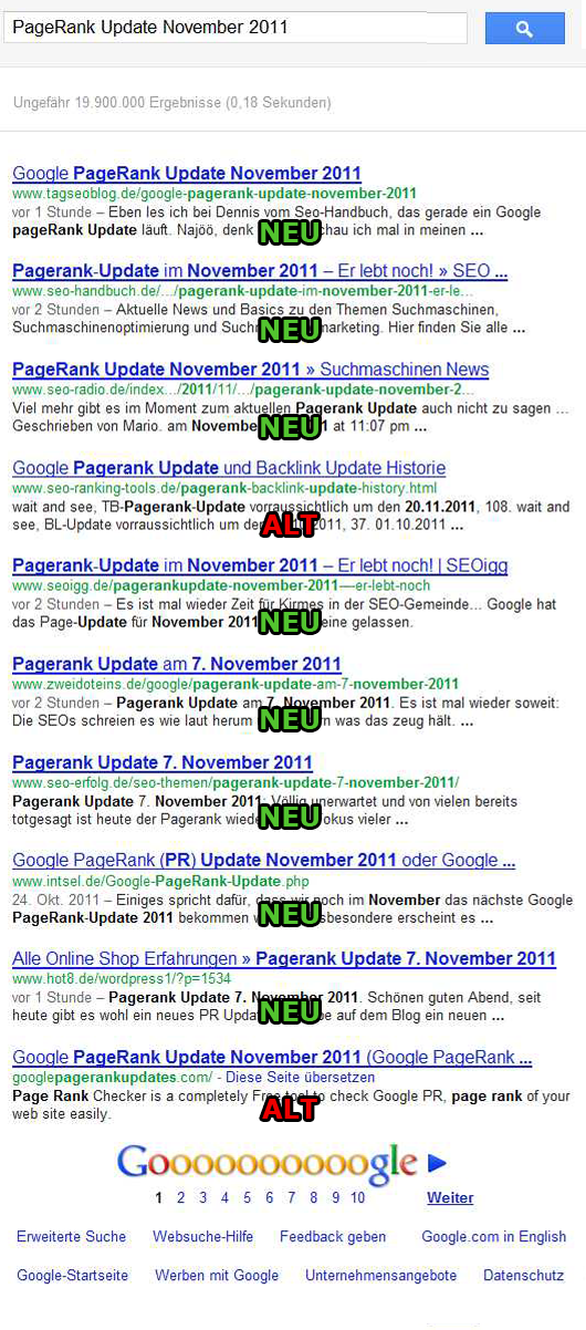 PageRank Update November 2011 SERPs nach dem Freshness Update
