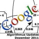 Google Algorithmus Updates Dezember 2011