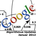 Google Updates Januar 2012