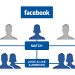 Deanonymizing Facebook Users By CSP Bruteforcing